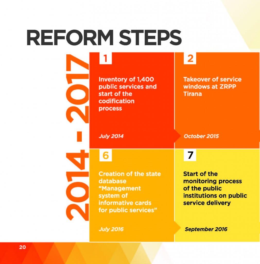 http://www.adisa.gov.al/wp-content/uploads/2017/02/BROSHURA_26_JANAR_2017_ENG_Page_20-1010x1024.jpg